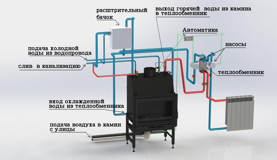 схема подключения водяного контура